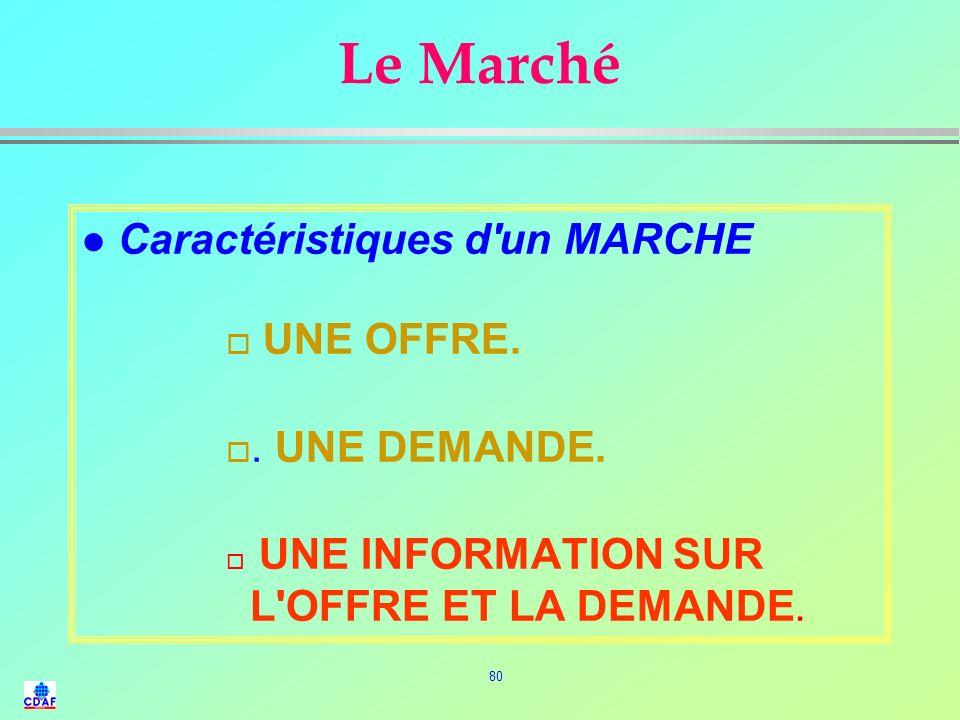79 2° PARTIE LE PROCESSUS OPERATIONNEL DE LACHAT