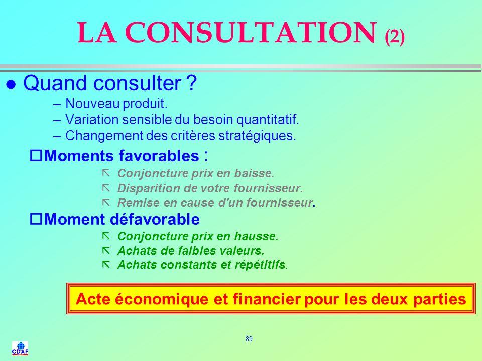 88 LA CONSULTATION (1) l Pourquoi consulter ? On consulte pour : ò Actualiser les informations recueillies pendant la phase de prospection. ò Obtenir