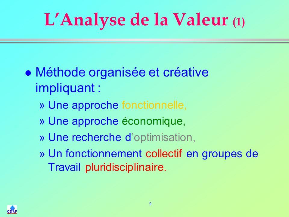 9 LAnalyse de la Valeur (1) l Méthode organisée et créative impliquant : »Une approche fonctionnelle, »Une approche économique, »Une recherche doptimisation, »Un fonctionnement collectif en groupes de Travail pluridisciplinaire.