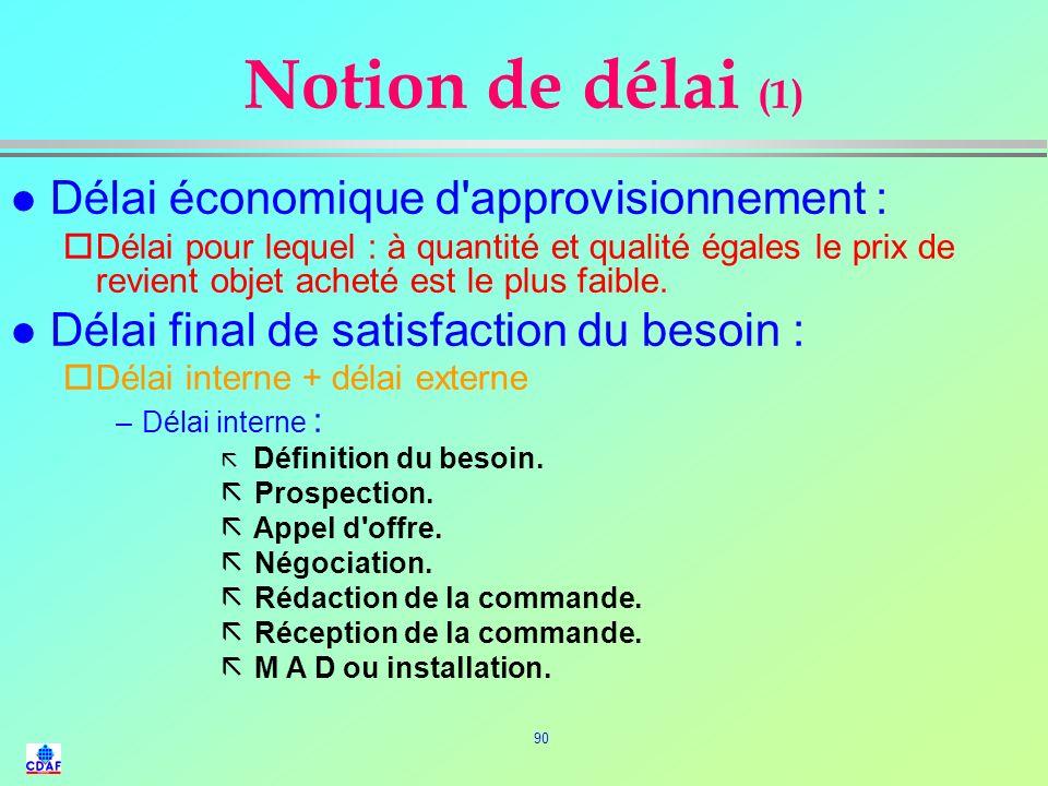 89 LA CONSULTATION (2) l Quand consulter ? –Nouveau produit. –Variation sensible du besoin quantitatif. –Changement des critères stratégiques. oMoment
