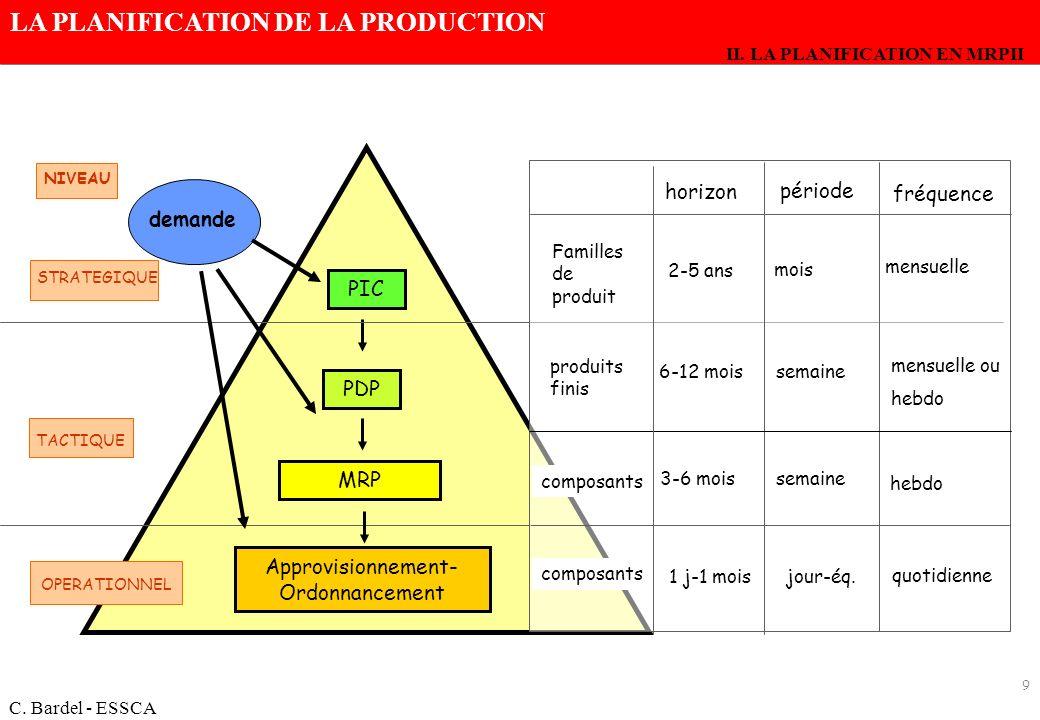 LA PLANIFICATION DE LA PRODUCTION C.