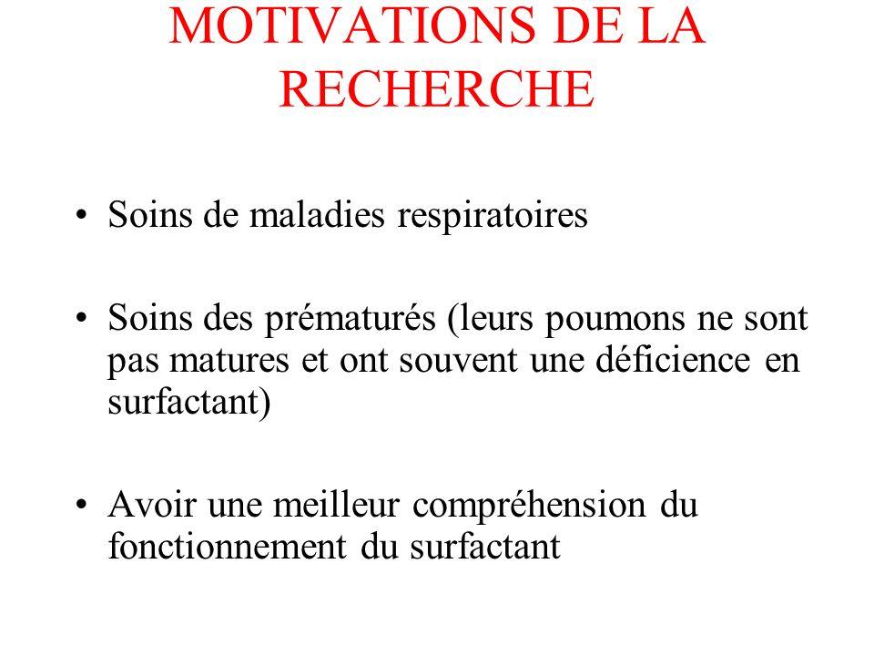 MOTIVATIONS DE LA RECHERCHE Soins de maladies respiratoires Soins des prématurés (leurs poumons ne sont pas matures et ont souvent une déficience en s