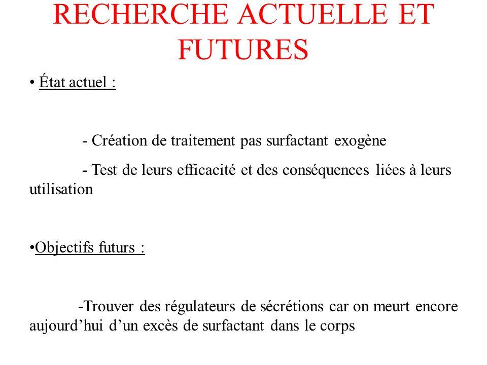 RECHERCHE ACTUELLE ET FUTURES État actuel : - Création de traitement pas surfactant exogène - Test de leurs efficacité et des conséquences liées à leu