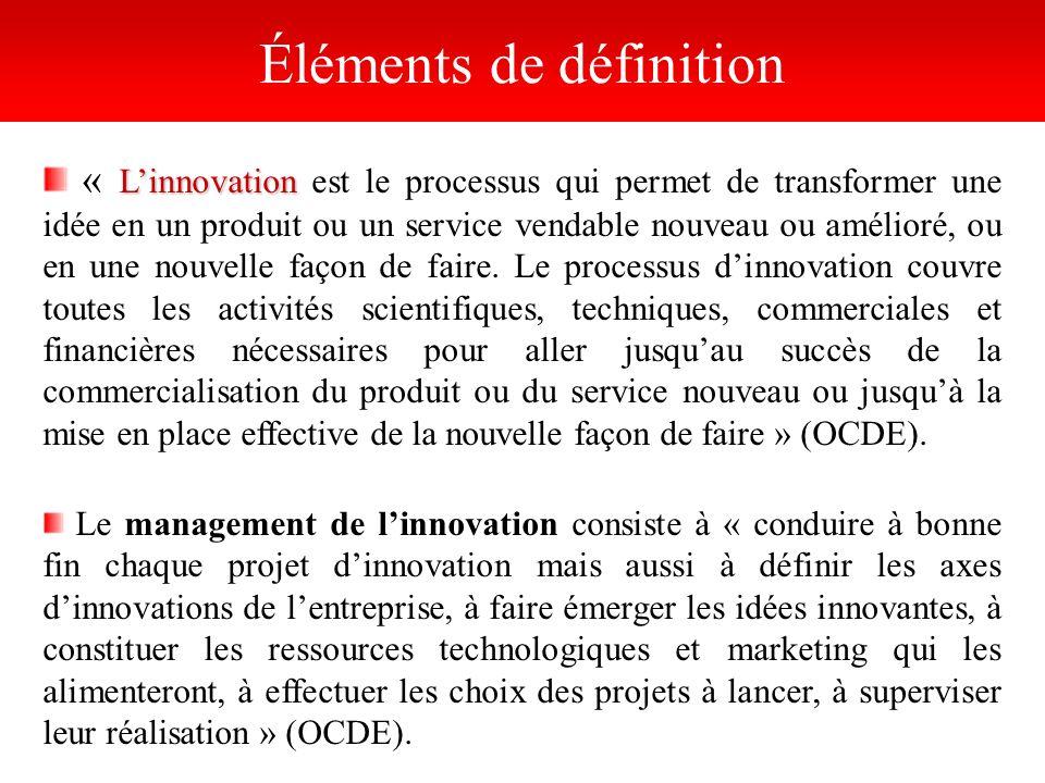 Linnovation « Linnovation est le processus qui permet de transformer une idée en un produit ou un service vendable nouveau ou amélioré, ou en une nouv