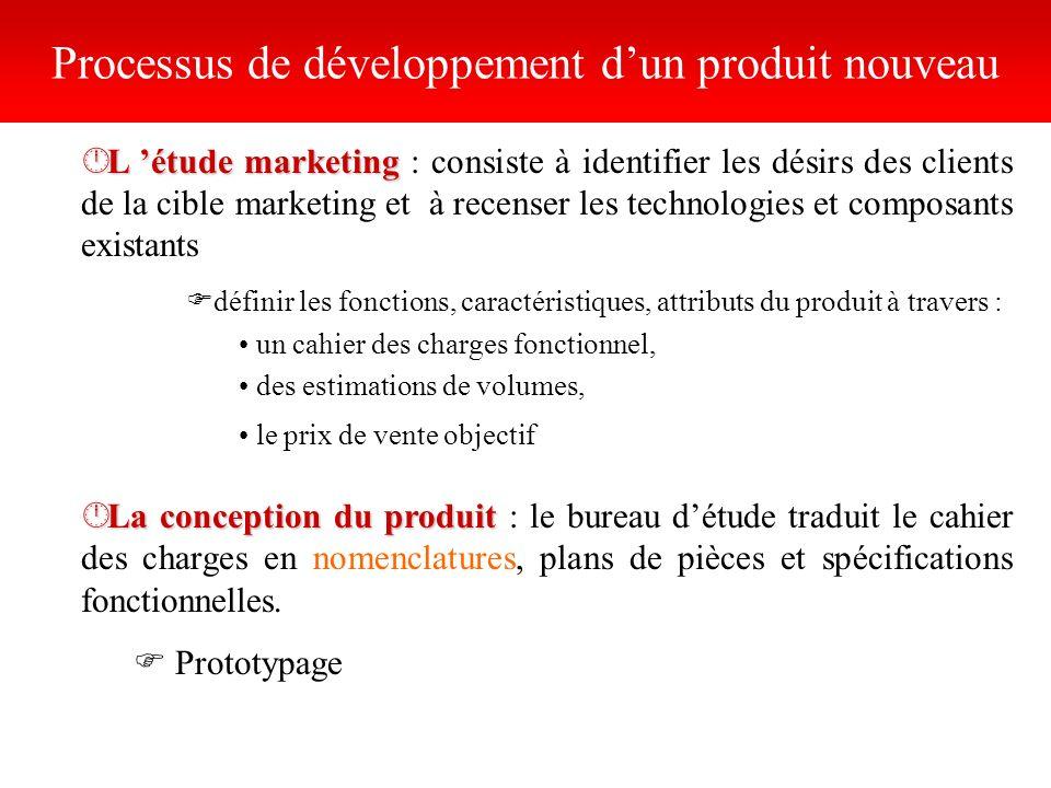 L étude marketing L étude marketing : consiste à identifier les désirs des clients de la cible marketing et à recenser les technologies et composants