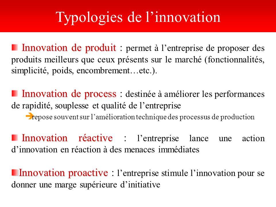 Typologies de linnovation Innovation de produit Innovation de produit : permet à lentreprise de proposer des produits meilleurs que ceux présents sur