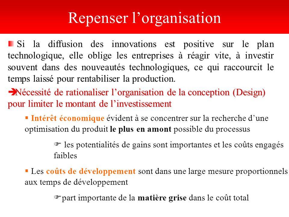 Repenser lorganisation Si la diffusion des innovations est positive sur le plan technologique, elle oblige les entreprises à réagir vite, à investir s