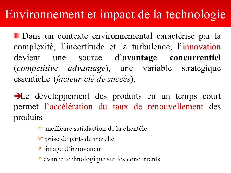 innovation Dans un contexte environnemental caractérisé par la complexité, lincertitude et la turbulence, linnovation devient une source davantage con
