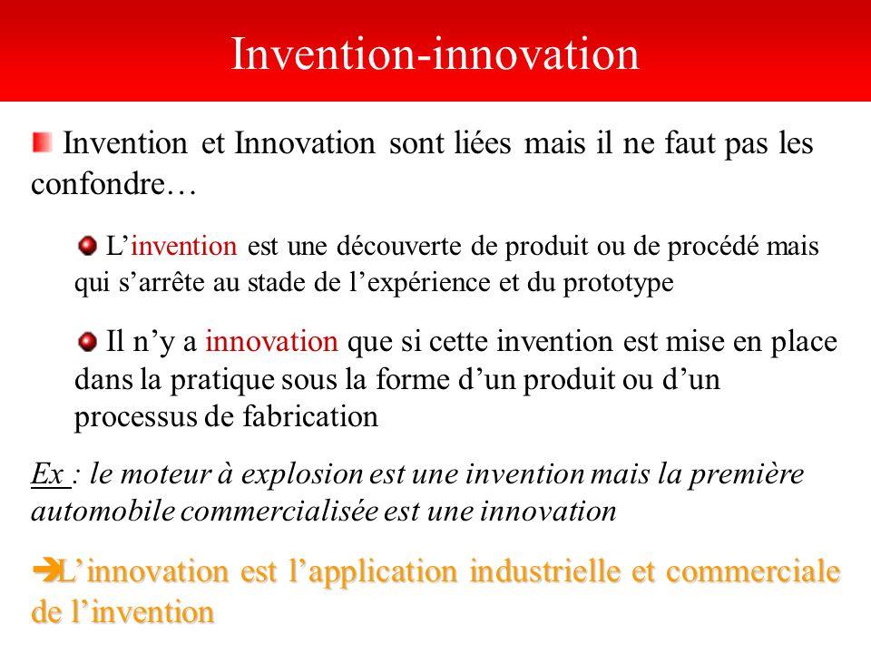 Invention et Innovation sont liées mais il ne faut pas les confondre… Linvention est une découverte de produit ou de procédé mais qui sarrête au stade