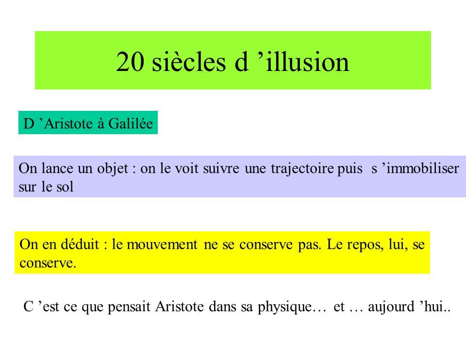20 siècles d illusion D Aristote à Galilée On lance un objet : on le voit suivre une trajectoire puis s immobiliser sur le sol On en déduit : le mouve