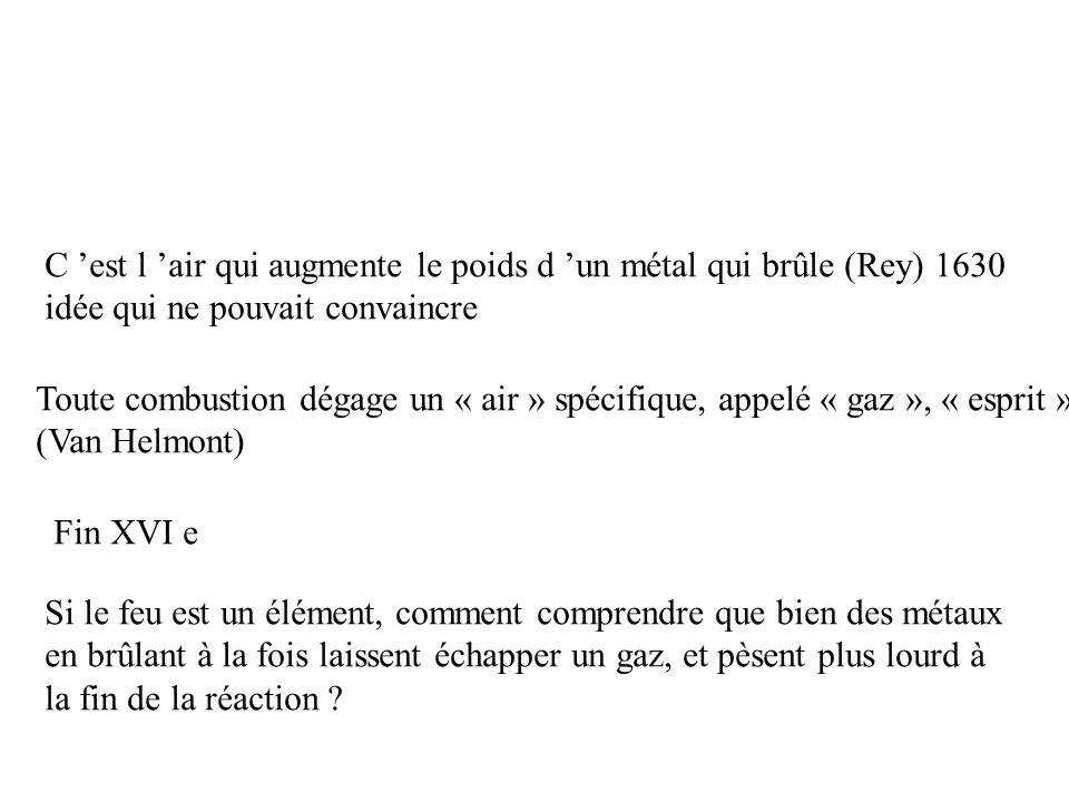 C est l air qui augmente le poids d un métal qui brûle (Rey) 1630 idée qui ne pouvait convaincre Toute combustion dégage un « air » spécifique, appelé
