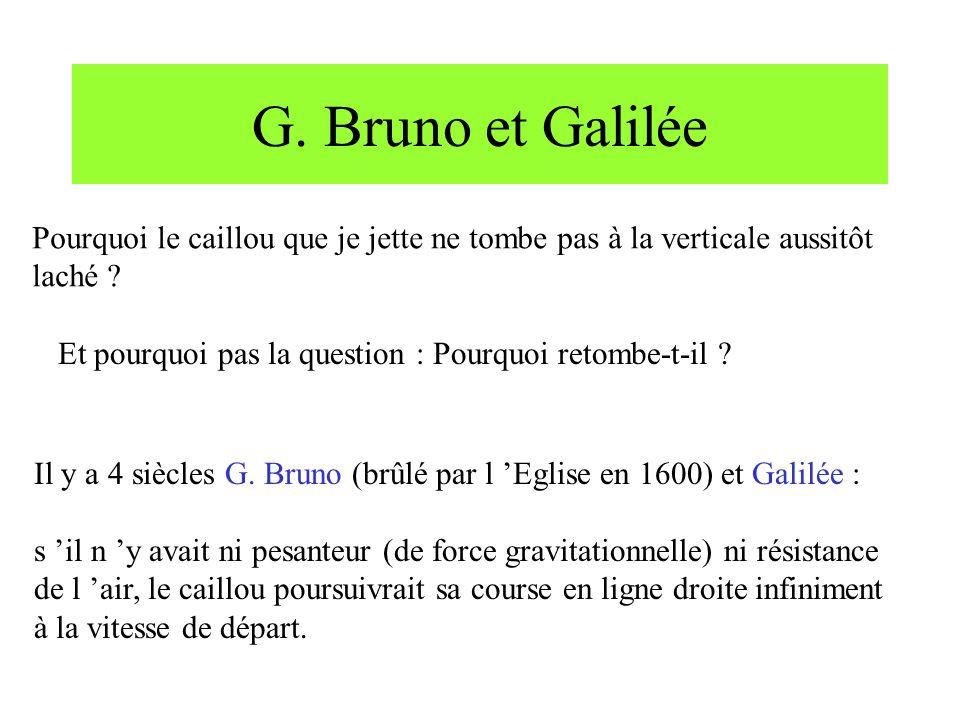 G. Bruno et Galilée Pourquoi le caillou que je jette ne tombe pas à la verticale aussitôt laché ? Et pourquoi pas la question : Pourquoi retombe-t-il