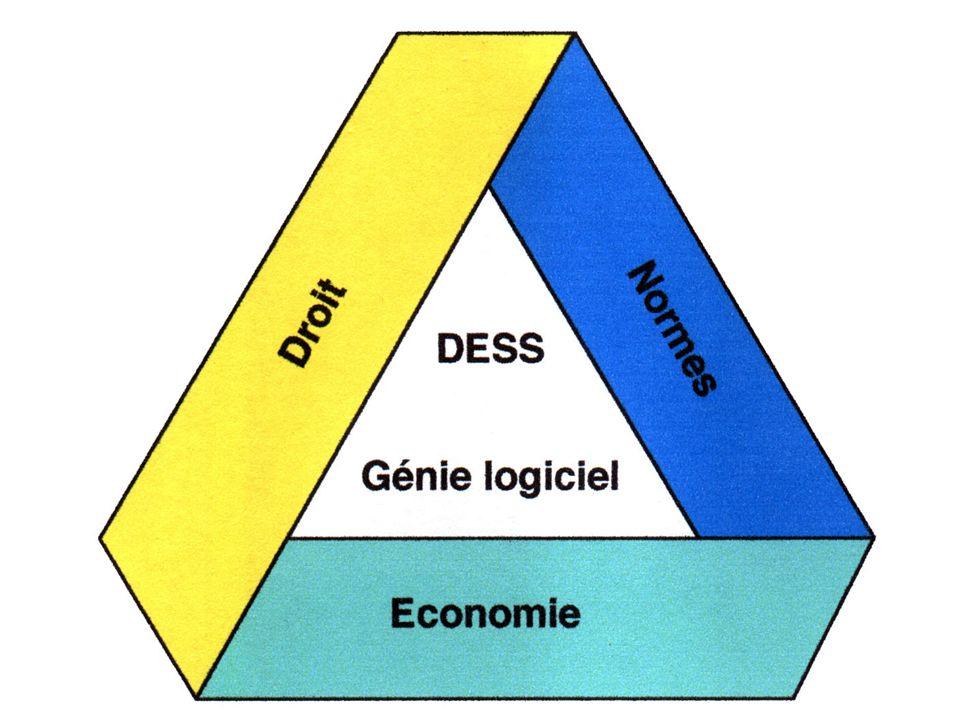 DESS Génie logiciel DESS Génie logiciel, Economie, Droit et Normes Responsable : Henri Habrias, professeur Site web détaillé : http://www.iut-nantes.univ-nantes.fr/~habrias/portailHabrias