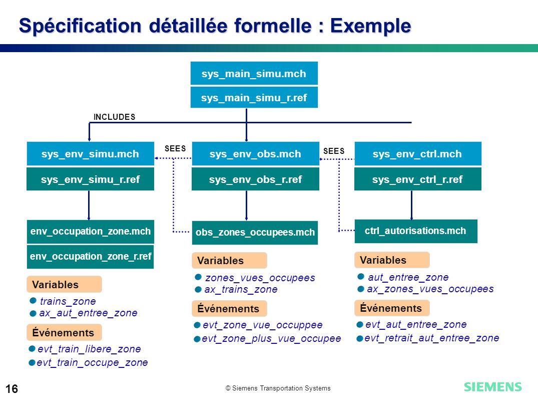 © Siemens Transportation Systems 16 Spécification détaillée formelle : Exemple sys_main_simu.mch sys_main_simu_r.ref sys_env_simu.mch SEES INCLUDES sy
