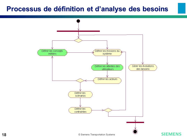 © Siemens Transportation Systems 18 Processus de définition et danalyse des besoins