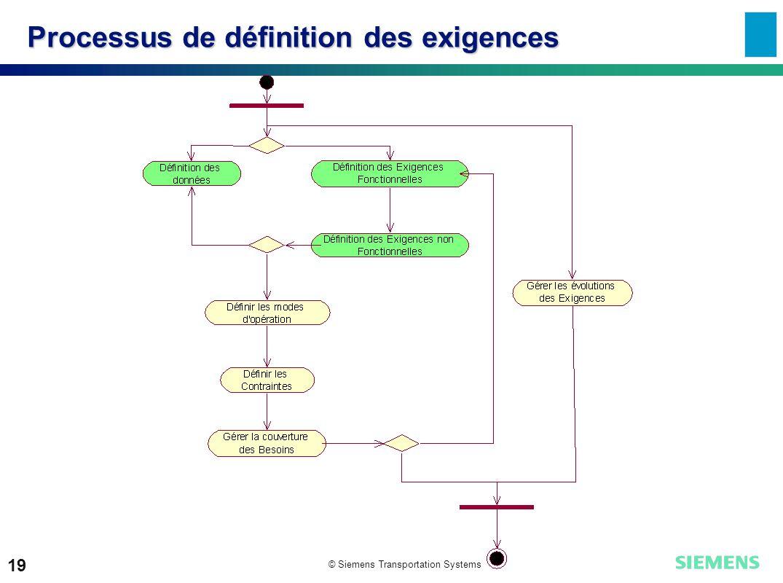 © Siemens Transportation Systems 19 Processus de définition des exigences