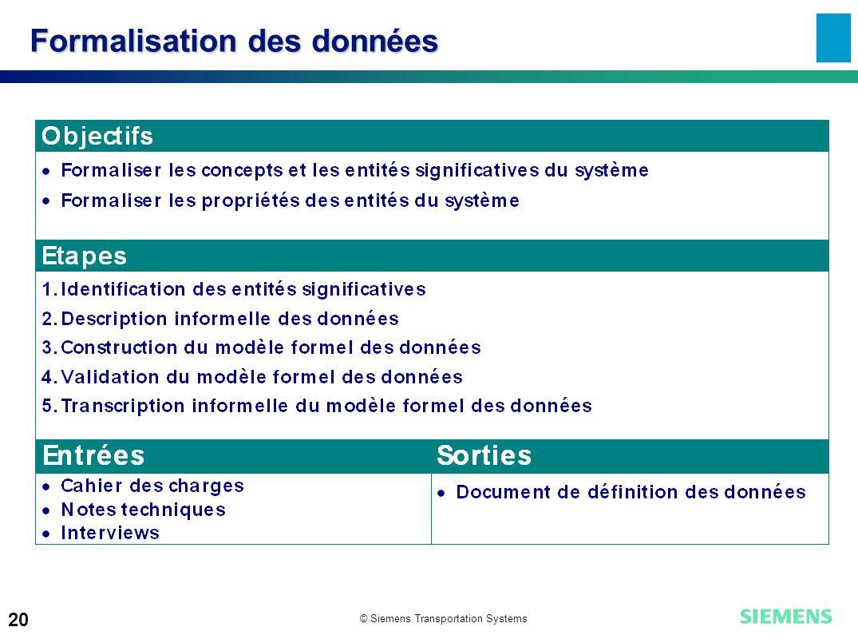 © Siemens Transportation Systems 20 Formalisation des données