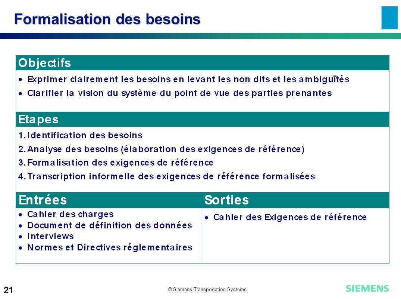 © Siemens Transportation Systems 21 Formalisation des besoins