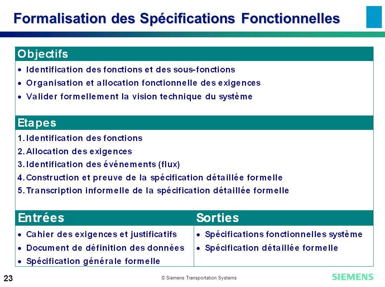 © Siemens Transportation Systems 23 Formalisation des Spécifications Fonctionnelles