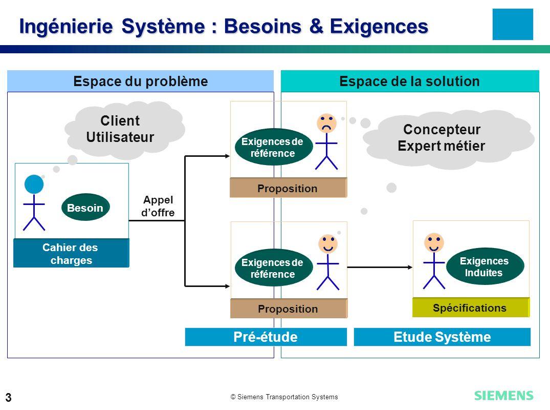 © Siemens Transportation Systems 3 Ingénierie Système : Besoins & Exigences Espace de la solution Besoin Espace du problème Proposition Exigences de r