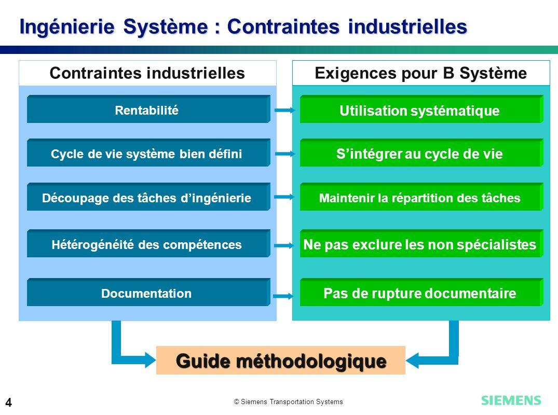 © Siemens Transportation Systems 4 Ingénierie Système : Contraintes industrielles Contraintes industriellesExigences pour B Système Utilisation systém