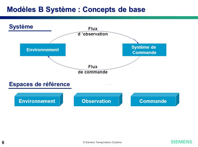 © Siemens Transportation Systems 6 Modèles B Système : Concepts de base Environnement Système de Commande Flux d observation Flux de commande Environn