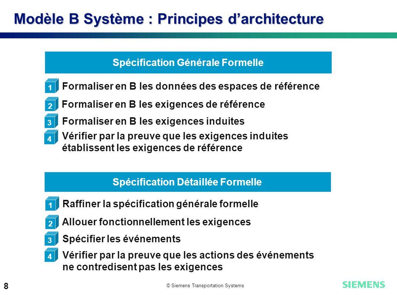 © Siemens Transportation Systems 8 Modèle B Système : Principes darchitecture Spécification Générale Formelle Spécification Détaillée Formelle Formali