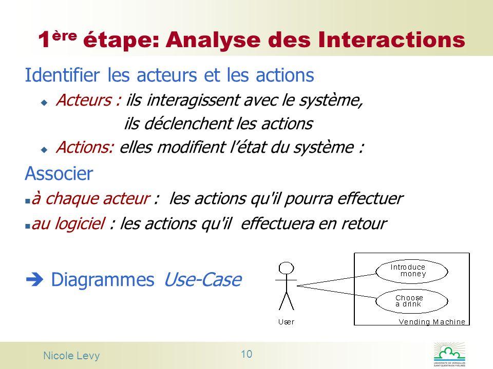 Nicole Levy 10 1 ère étape: Analyse des Interactions Identifier les acteurs et les actions u Acteurs : ils interagissent avec le système, ils déclench