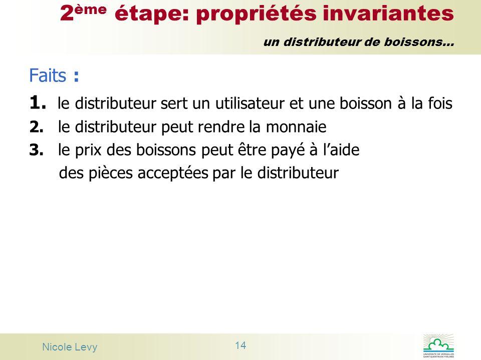 Nicole Levy 14 2 ème étape: propriétés invariantes un distributeur de boissons... Faits : 1. le distributeur sert un utilisateur et une boisson à la f