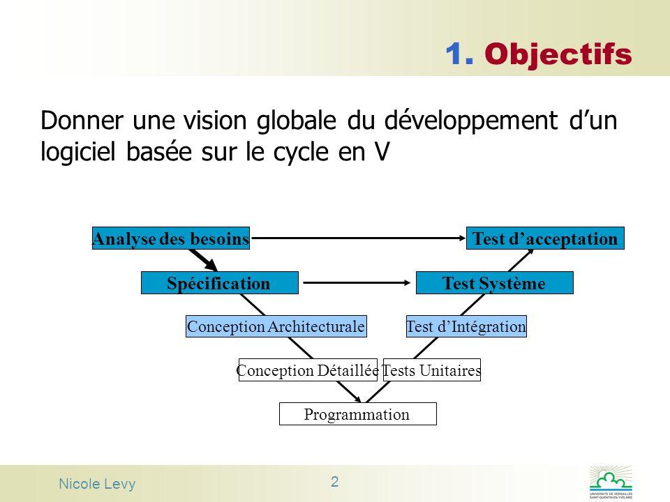Nicole Levy 2 1. Objectifs Donner une vision globale du développement dun logiciel basée sur le cycle en V Conception Architecturale Conception Détail