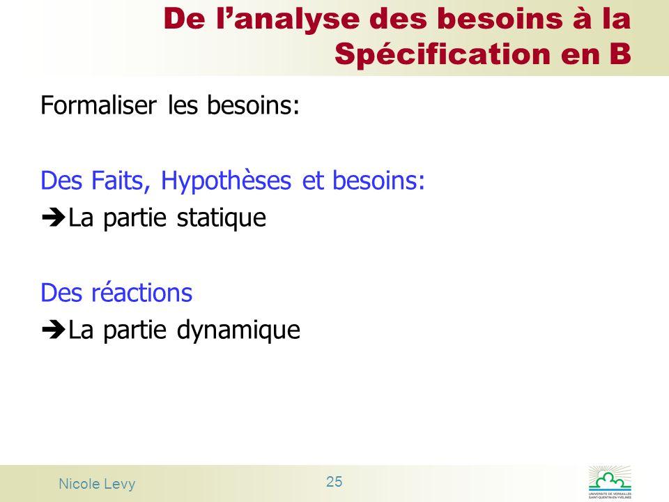 Nicole Levy 25 De lanalyse des besoins à la Spécification en B Formaliser les besoins: Des Faits, Hypothèses et besoins: La partie statique Des réacti