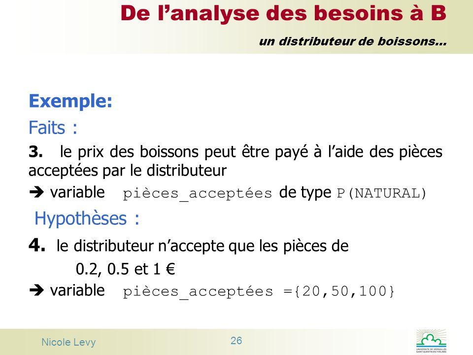 Nicole Levy 26 De lanalyse des besoins à B un distributeur de boissons... Exemple: Faits : 3. le prix des boissons peut être payé à laide des pièces a