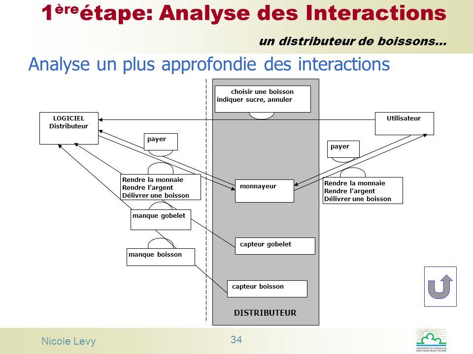 Nicole Levy 34 1 ère étape: Analyse des Interactions un distributeur de boissons... Analyse un plus approfondie des interactions DISTRIBUTEUR LOGICIEL