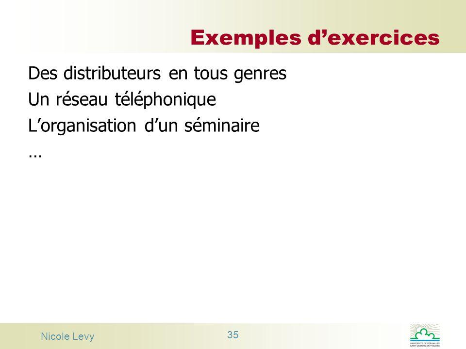 Nicole Levy 35 Exemples dexercices Des distributeurs en tous genres Un réseau téléphonique Lorganisation dun séminaire …