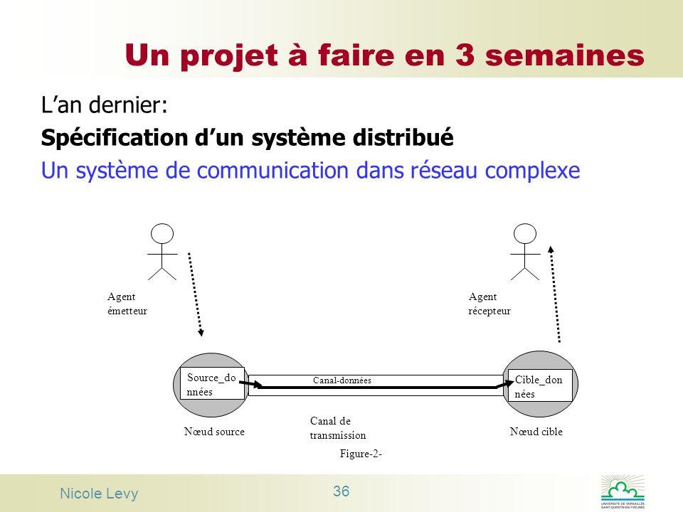 Nicole Levy 36 Un projet à faire en 3 semaines Lan dernier: Spécification dun système distribué Un système de communication dans réseau complexe Sourc
