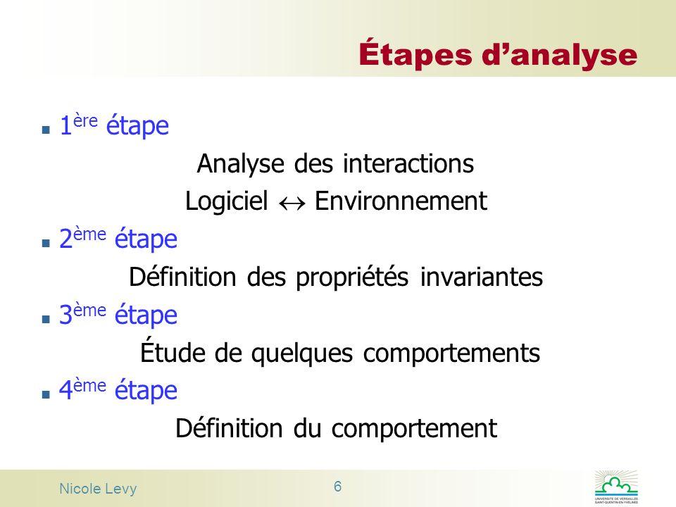 Nicole Levy 6 Étapes danalyse n 1 ère étape Analyse des interactions Logiciel Environnement n 2 ème étape Définition des propriétés invariantes n 3 èm