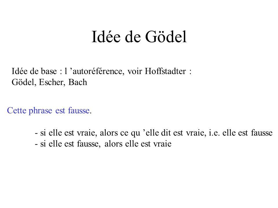 Gödel ! 1931 Un système formel : un ensemble d axiomes et règles de déduction On produit des théorèmes (par preuve) Si on prend l ensemble des entiers