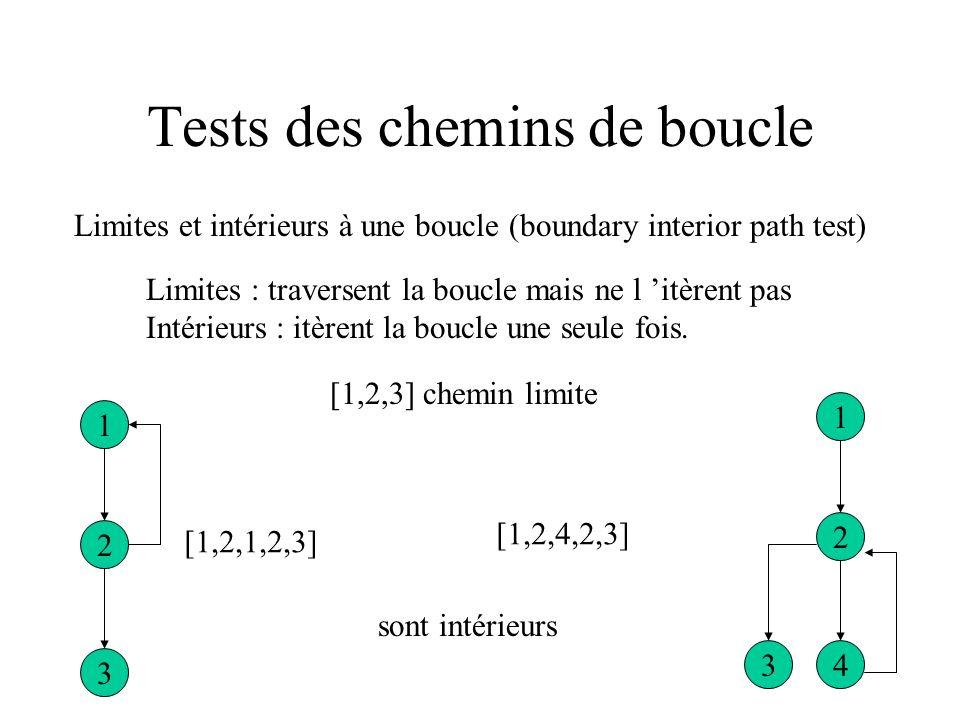 TER3 Si on exécute les 3 chemins : B1 = [5, 20, 30, 60, 70, 90, 100] B2 = [5, 20, 30, 40, 60, 80, 20, 30, 60, 70, 90, 100] B3 = [5, 20, 30, 40, 60, 70
