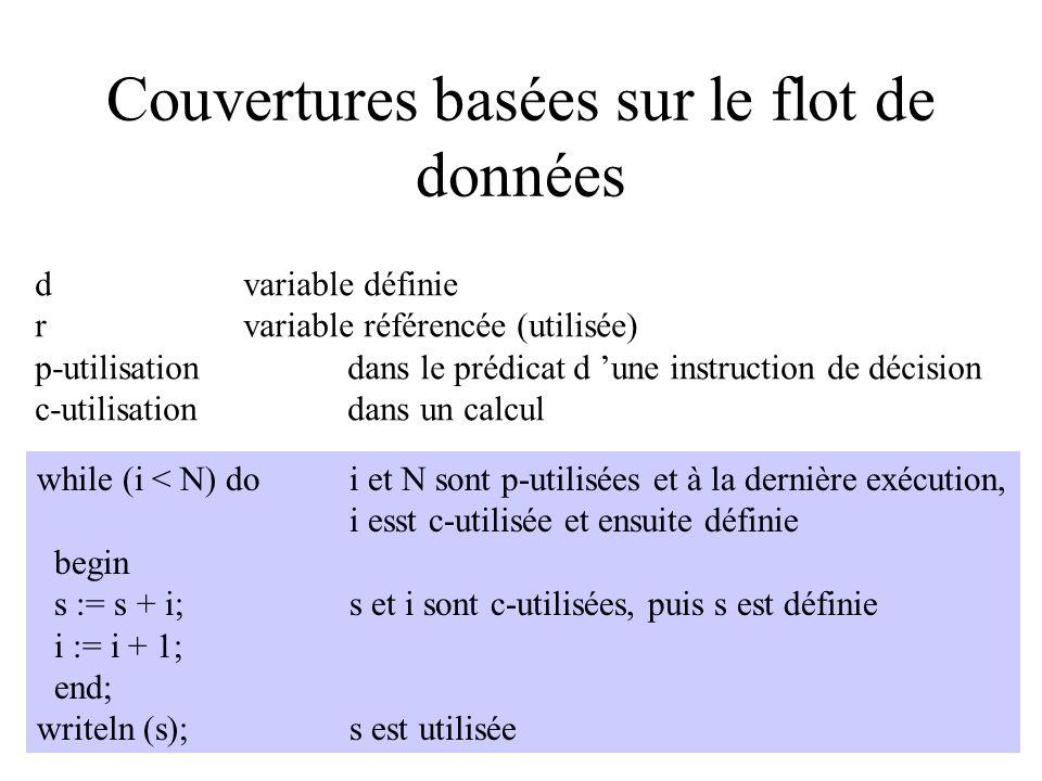 On peut compléter par : 1) chemins exécutant deux fois la boucle 2) chemins exécutant le nombre max d itérations