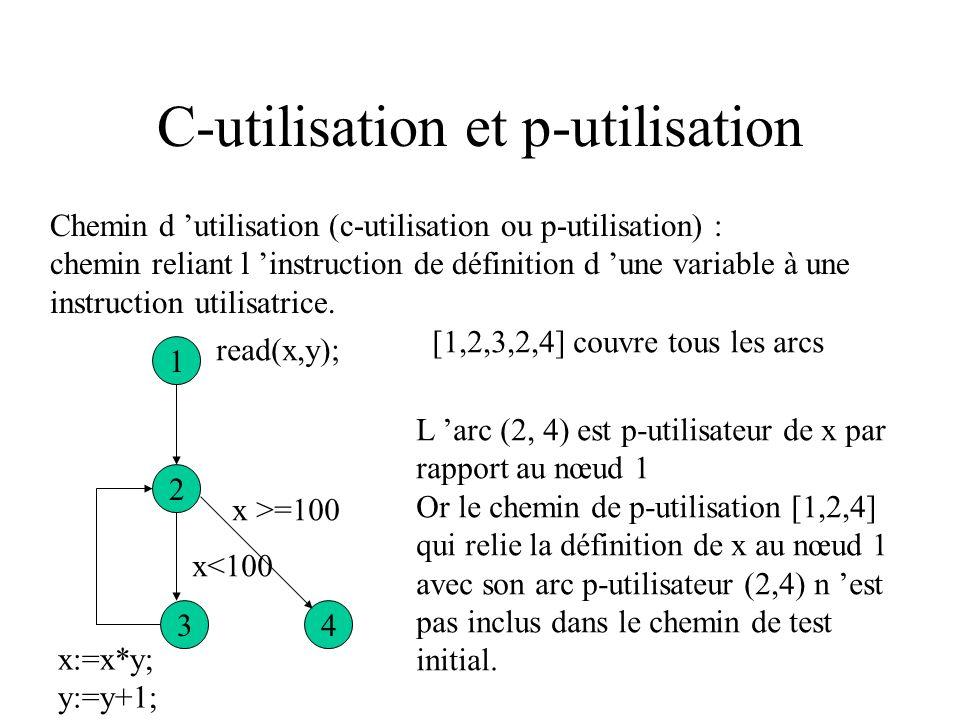 Couvertures basées sur le flot de données dvariable définie rvariable référencée (utilisée) p-utilisationdans le prédicat d une instruction de décisio