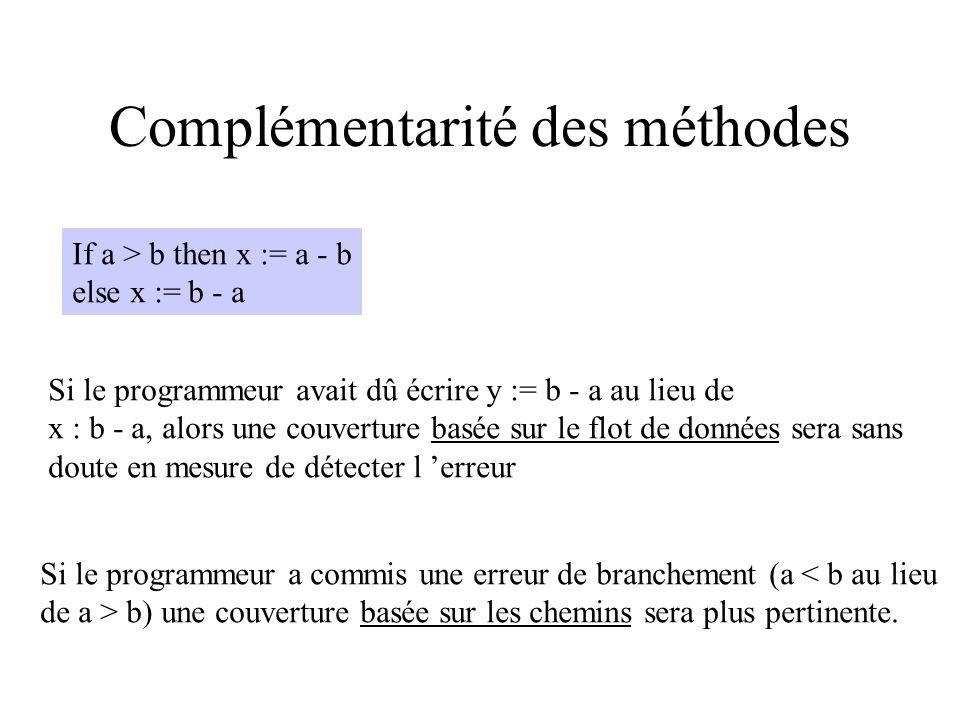 P-utilisation et c-utilisation Le critère tous-les-p-utilisateurs nécessite que tous les arcs p-utilisateurs correspondant à toutes les définitions du