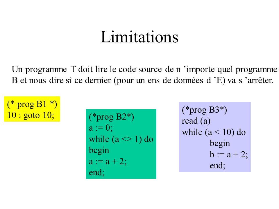 Puis Turing et Church... Il existe des algorithmes qu on ne peut écrire Exemple : un algo qui, sans utiliser des fichiers de recopie ou autres artific