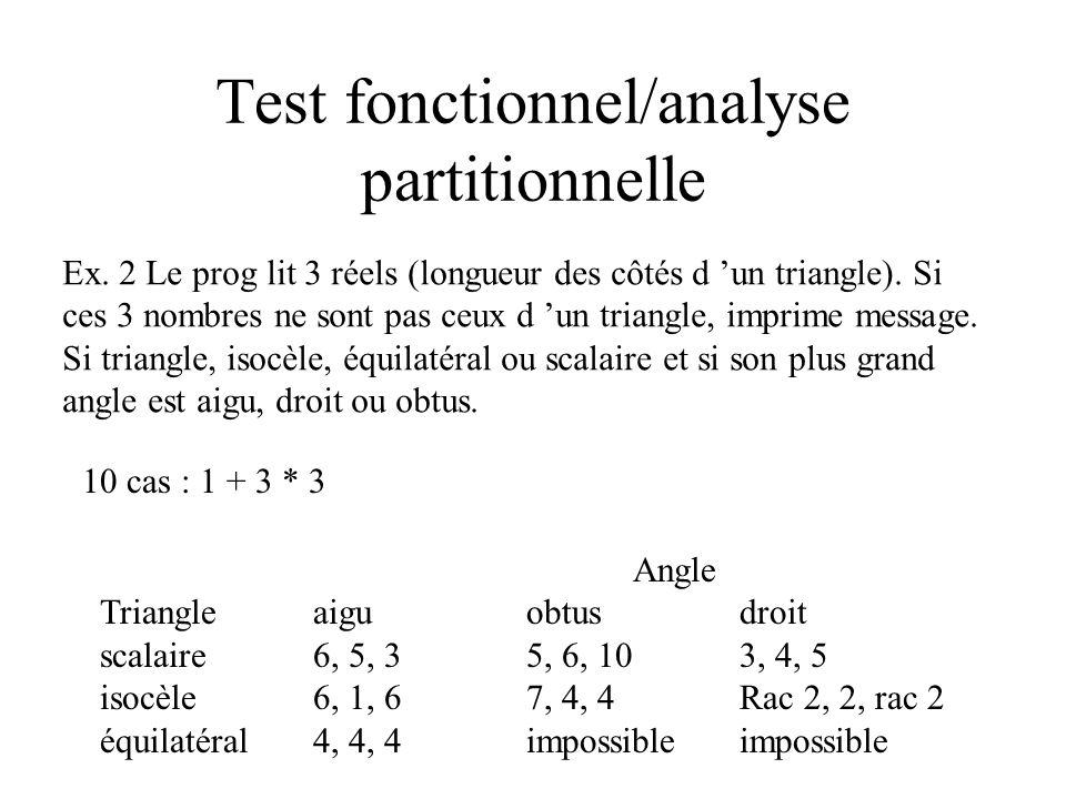 Test fonctionnel/analyse partitionnelle Choix d un représentant de chaque classe Ex 1: Calcul de la fonction f(x) = racine carrée de 1/x avec x réel 3