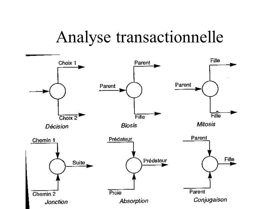 Tests aléatoires - échantillonnage uniforme des domaines de définition