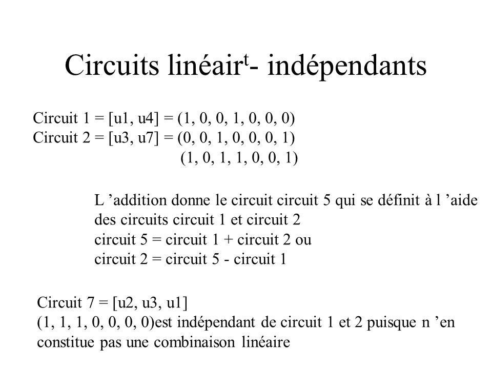 Circuits linéair t indépendants a d b c u1 u2 u6 u4 u7 u3 u5 c1 = [u3, u1, u4, u5, u6] c6 = [u2, u3] c4 = [u7, u3, u7, u3, u1] c5 = [u3, u1, u4, u7] u