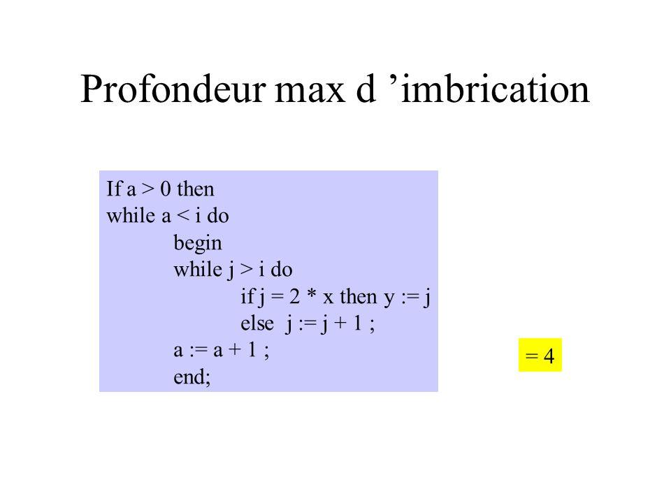 Complexité : nb de croisements L2: GOTO L1 GOTO L2 L1:
