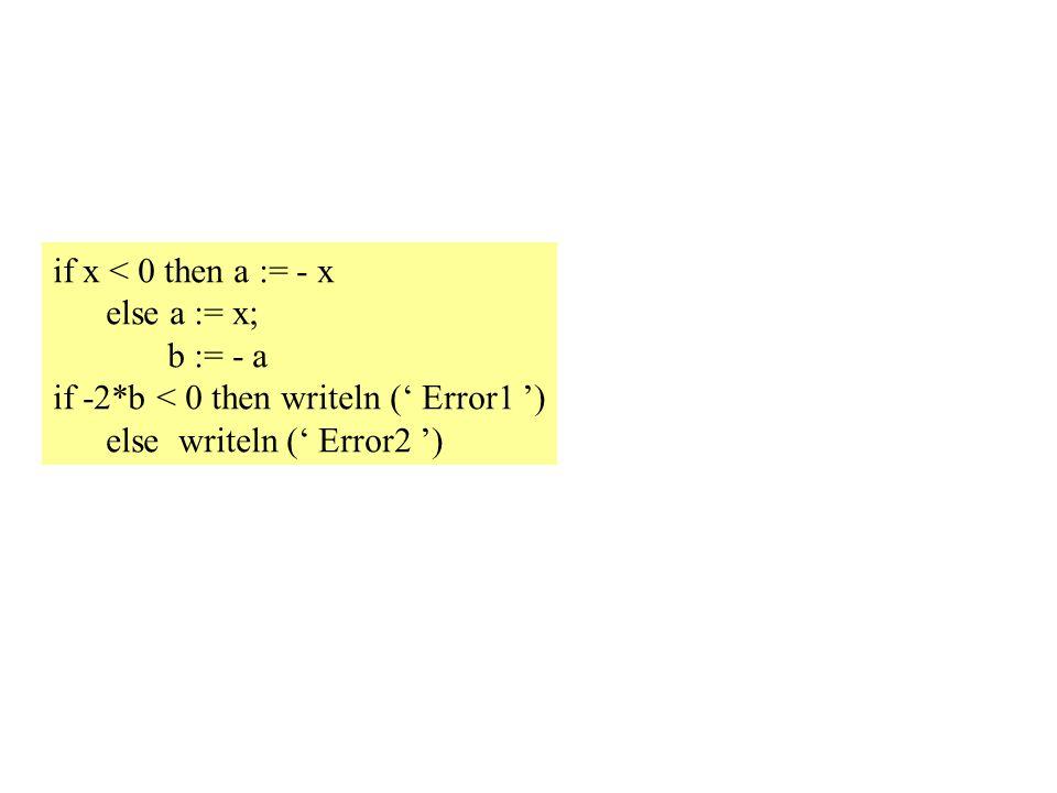 Exécution symbolique (suite) Nécessité d évaluations intermédiaires a = A*A + A*A + 5 + 2 simplifiée en a = 2*A*A + 7 Difficulté : tableaux a[i] := 5;