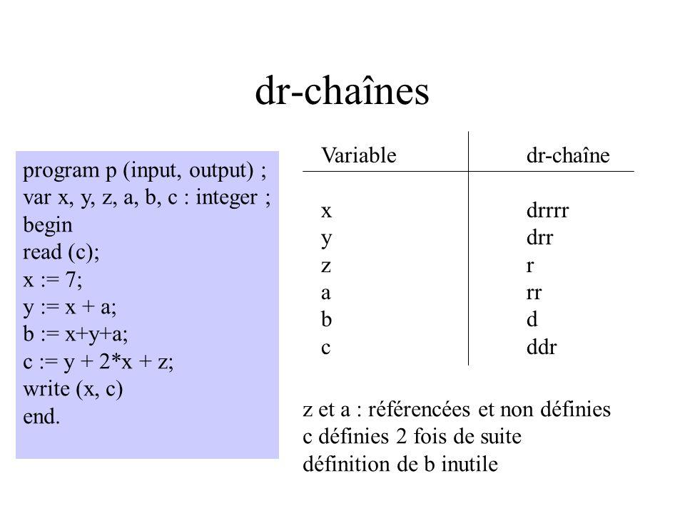 Analyse du flot des données x := a + b ; x est définie et a et b référencées read(x) x est définie write (x)x est référencée if (x=1) then x := 7x est