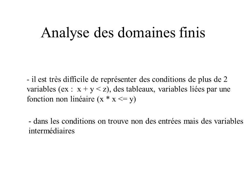 Analyse des domaines finis x D2 D1 D3 TTF TFF TFT FT FF Si DT (intersection) DT1 = {x=0, y=0} DT2 = {x=0, y= 10} DT3 = {x=10, y=0} DT4 = {x=10, y=10}