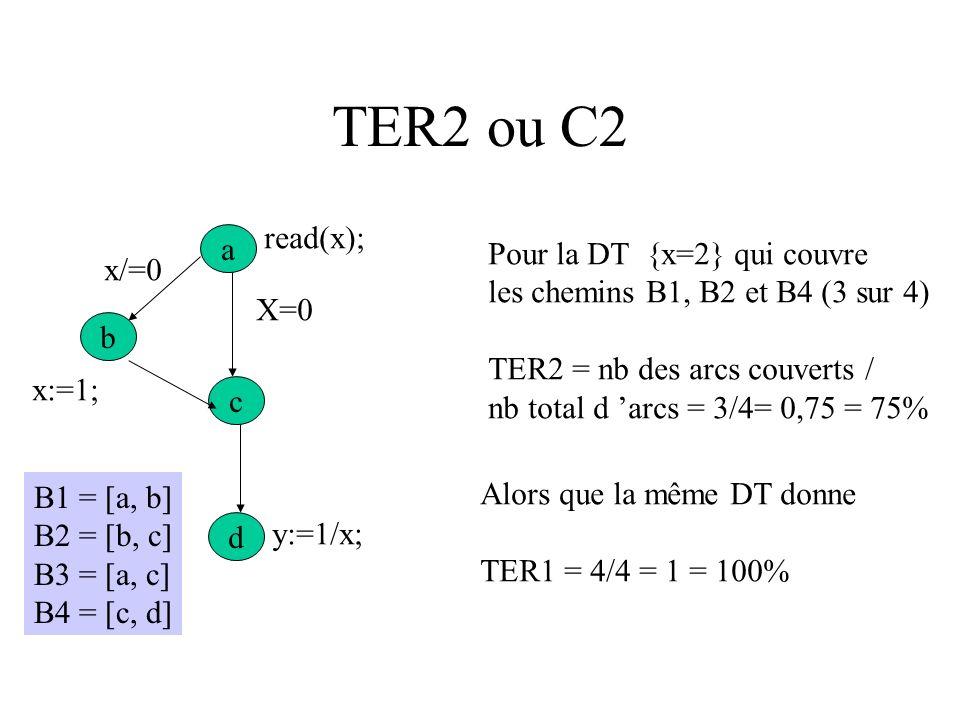 Critère tous-les-arcs Le pb vient que nous n avons pas couvert tous les arcs Couvrir tous les chemins de contrôle composés uniquement d un arc. B1 = [